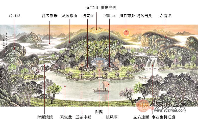 聚宝盆山水画图片赏析